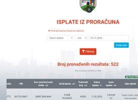 TRANSPARENTNOST (2) Bjelovar smanjio razinu netransparentnosti s mjesec dana na dva tjedna