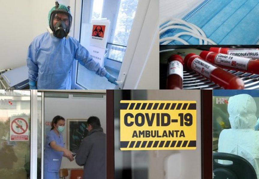 KORONAVIRUS – 33 nova slučaja zaraze
